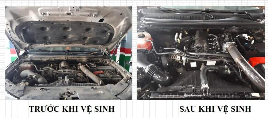 Maintenance Process of Car Engine compartment 1 Thanh Phong Auto HCM