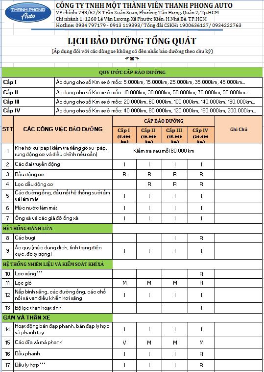 Lịch Bảo Dưỡng Tổng Quát Định Kỳ Xe Hơi 28