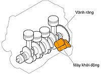 Hệ Thống Khởi Động Xe Ô Tô 2