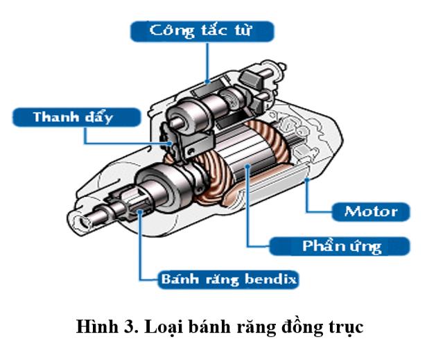 Hệ Thống Khởi Động Xe Ô Tô 4