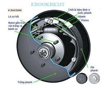 Hệ thống phanh của dòng xe ô tô Chevrolet nên thường xuyên được kiểm tra