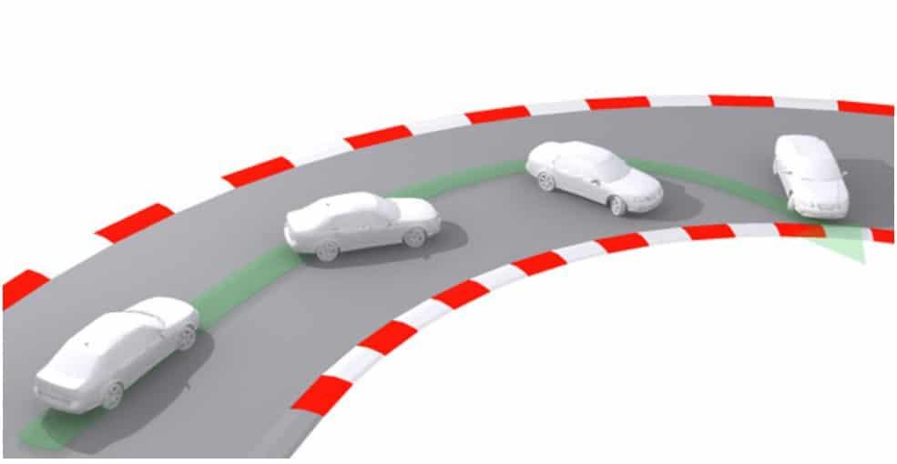 hệ thống lái xe ô tô tổng quan hệ thống lái trên ô tô  nguyên lý hệ thống lái trợ lực thủy lực  sơ đồ hệ thống lái trợ lực thủy lực
