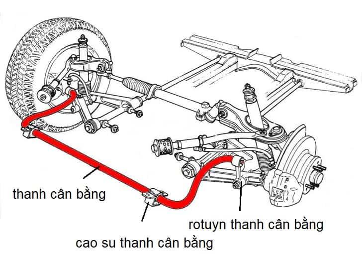 giáo trình bảo dưỡng sửa chữa hệ thống treo