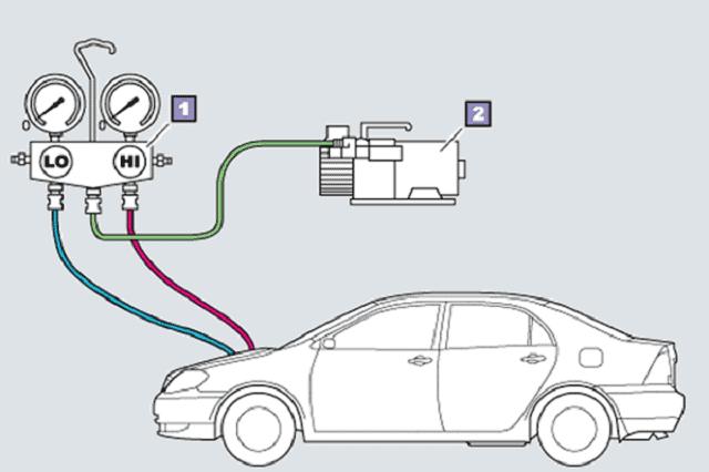 Ga điều hòa hết khiến hệ thống sử dụng hết nhiều nhiên liệu hơn bình thường