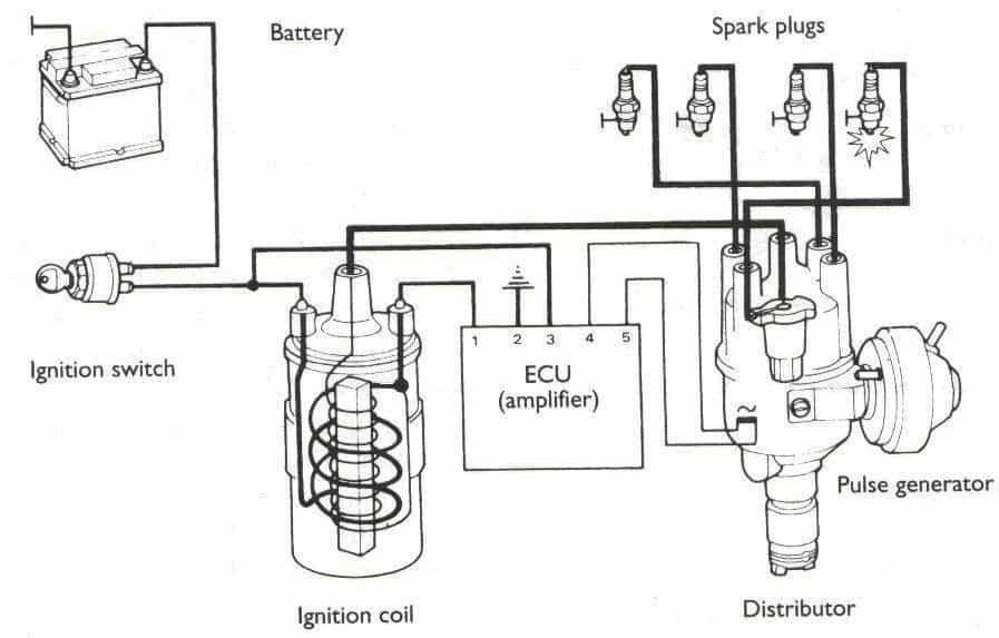 Tìm Hiểu Về Hệ Thống Đánh Lửa Điện Tử Trên Xe Ô Tô 3