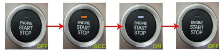 Hệ Thống Chìa Khóa Thông Minh Smart Key và Các Tính Năng Ưu Việt Của Nó 5