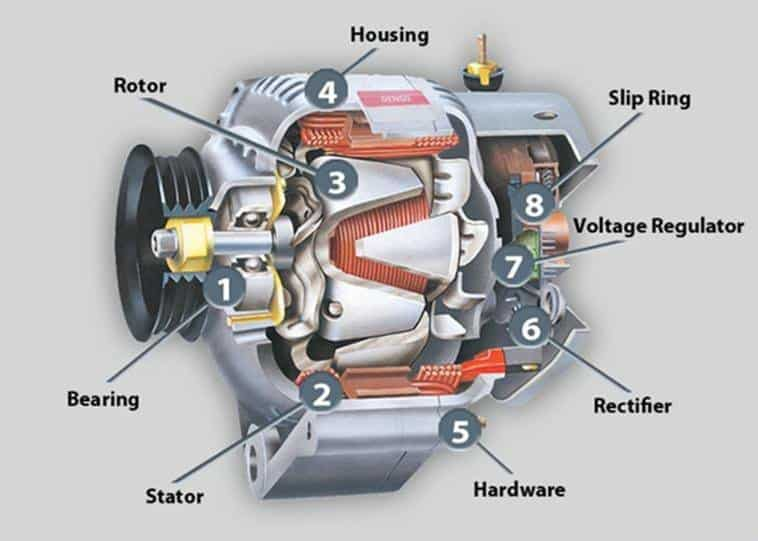 The Difference Between Electric Motor And Burning Motor In 3 Thanh Phong Auto HCM