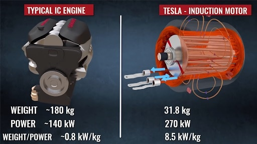 The Difference Between Electric Motor And Burning Motor In 5 Thanh Phong Auto HCM