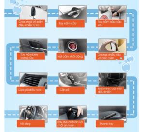 12 vị trí cần lưu ý khi vệ sinh nội thất ô tô để phòng dịch Covid-19 3
