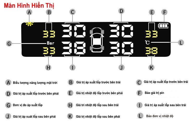 lợi ích của việc lắp cảm biến áp suất lốp ô tô