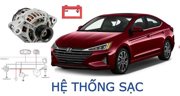 Dấu Hiệu, Cách Kiểm Tra Vấn Đề Trên Hệ Thống Sạc Ô Tô 1 Thanh Phong Auto HCM