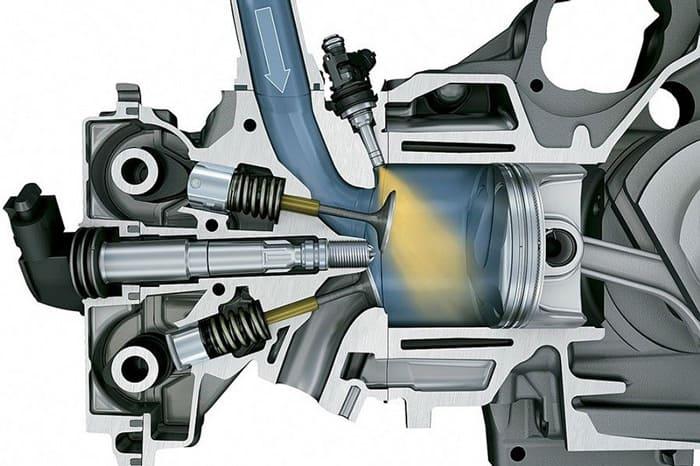 nghề sửa chữa hệ thống phun xăng điện tử